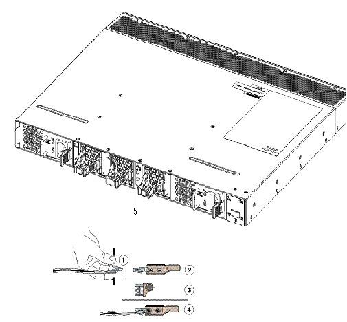 Cisco Nexus 2000 Series Hardware Installation Guide