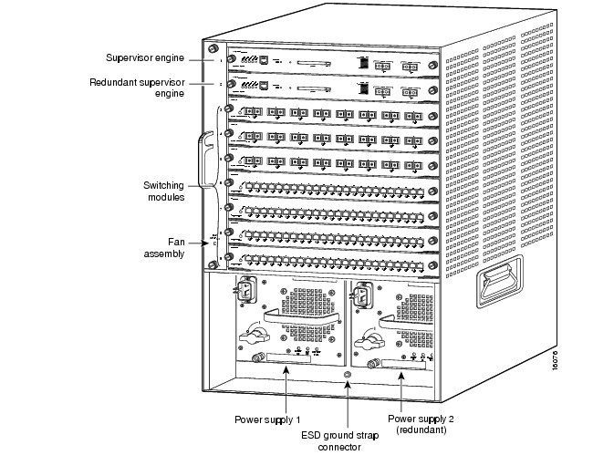 Catalyst 6509 Switch and Cisco 7606 and 7609 Routers with