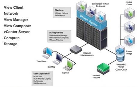stack diagram virtual environment briggs and stratton reparaturhandbuch flashstack with cisco ucs pure storage flasharray m for 5000 multiple site configuration