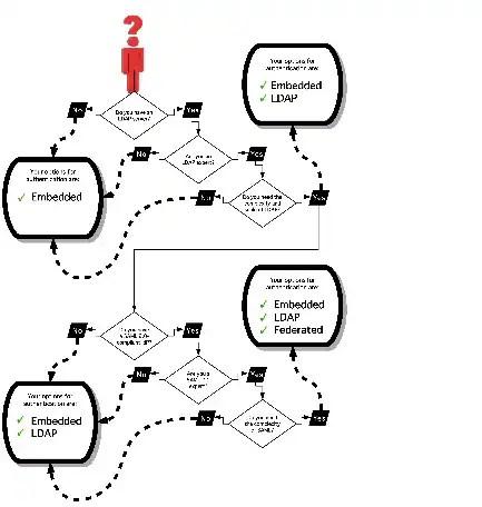 User Guide for Cisco Digital Media Manager 5.2.x