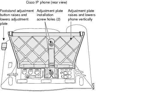 Sip Phone: Cisco Sip Ip Phone Administrator Guide