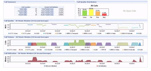 small resolution of the voip dashboard