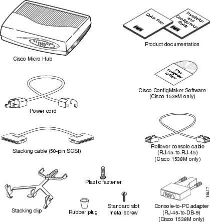 Cisco 1538M 10/100 Installation and Configuration Guide