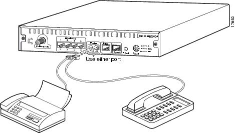 Rj45 Wiring Configuration Ethernet Cable Configuration