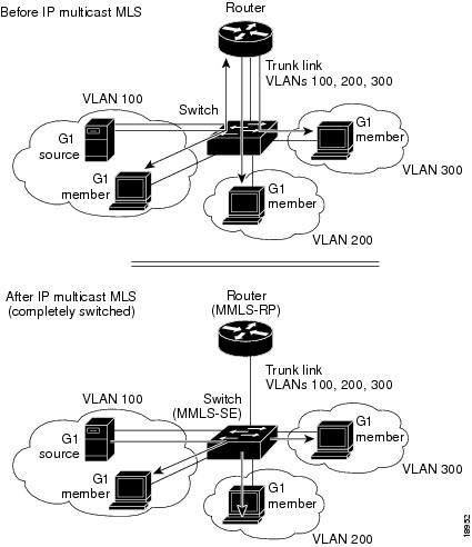 Comcast Phone Wiring Diagram Comcast X1 Diagram wiring