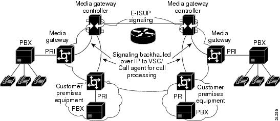 ISDN Voice Configuration Guide, Cisco IOS Release 15M&T