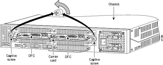 Cisco AS5350XM and Cisco AS5400XM Universal Gateways Card