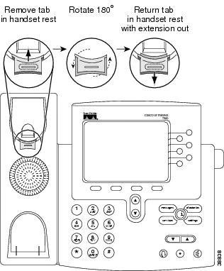 Cisco Hörerhalterung Handset Wall Clips 7940 7941 7942