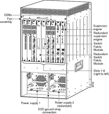 Cisco 7600 Series Router Module Installation Guide