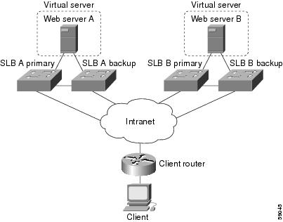 Virtual Router Diagram Cloud Diagram Wiring Diagram ~ Odicis