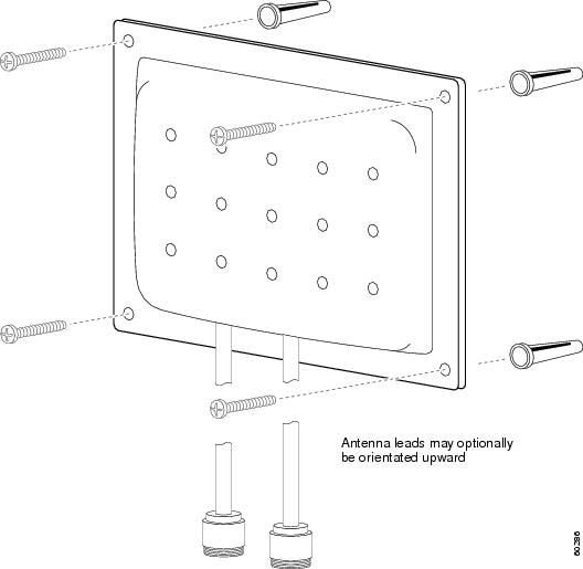 Mounting Instructions for the Cisco Aironet 6.5 dBi