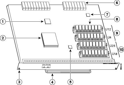 Memory Replacement Instructions for the Network Processing