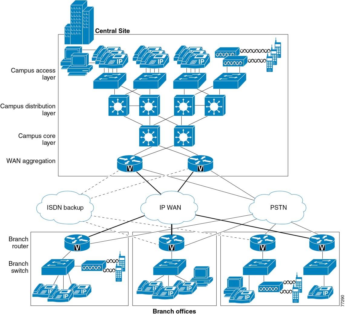 Image Result For Ntp Server Ip