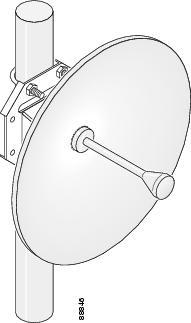 Cisco Aironet 1400 Series Wireless Bridge 28-dBi Dish