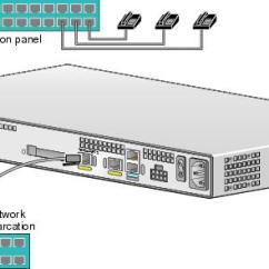Rj45 Patch Cable Wiring Diagram A Labeled Of The Skeletal System Quick Start Guide - Cisco Vg224 Voice Gateway