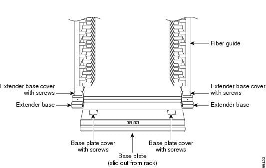 Base Plate And Anchor Rod Design