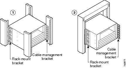 Cisco uBR7246VXR Universal Broadband Router Quick Start