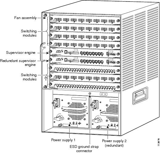 Cisco 6509-e datasheet