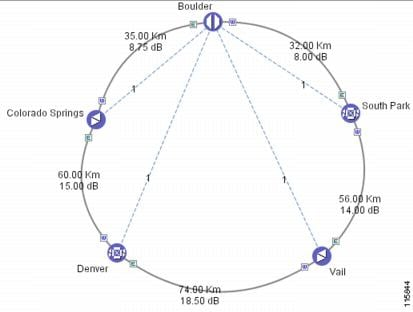 Network Topology Diagram Example Star Network Diagram