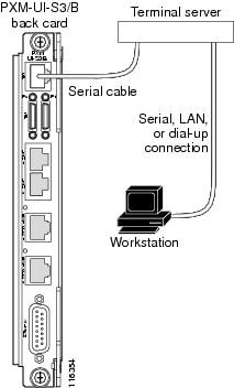 Cisco MGX 8800/8900 Series Configuration Guide, Release 5