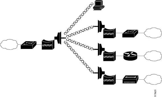Cisco IOS Software Configuration Guide for Cisco Aironet