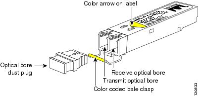 Installation and Configuration Note for the Catalyst 4500