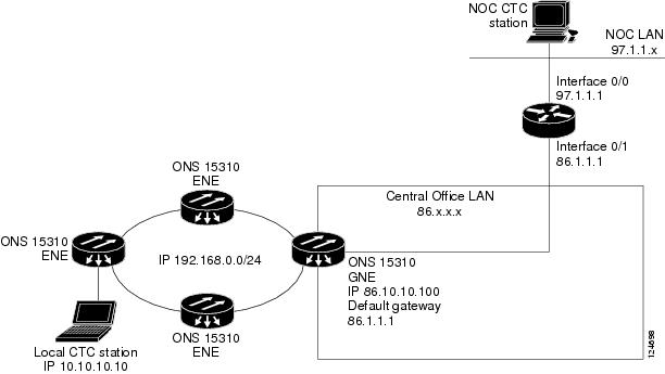 Cisco ONS 15310-CL and Cisco ONS 15310-MA Reference Manual
