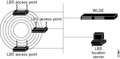 Td Wiring Diagram TV Wiring Diagram Wiring Diagram ~ Odicis