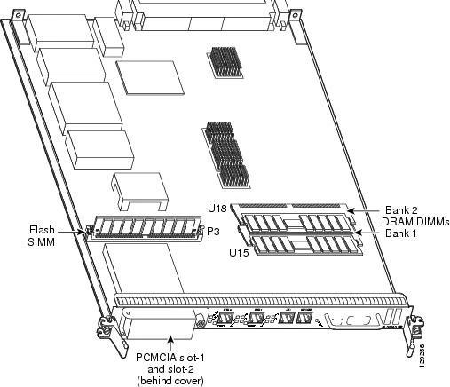 Cisco 12010, Cisco 12410, and Cisco 12810 Router