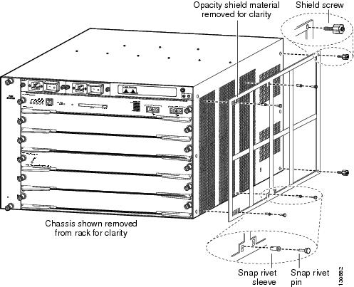 Catalyst 6500 Series Switches and Cisco 7600 Series