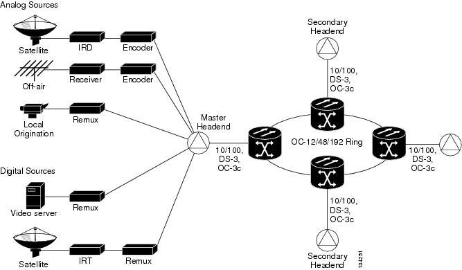 vdsl2 wiring diagram renault laguna cable headend system ~ elsavadorla