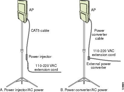 Wireless Ethernet Cable Wireless HDMI Connection Wiring