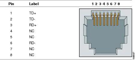 Cisco ASA 5585X Hardware Installation Guide  Cable