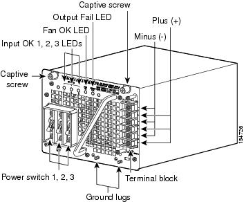 Installing A Triple Switch Installing Light Switch With