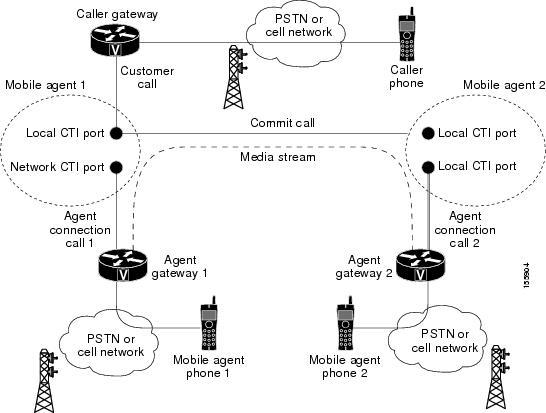Cisco Unified Contact Center Enterprise Features Guide