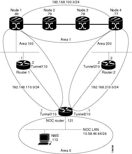 Cisco ONS 15454 DWDM Configuration Guide, Release 9.6.x