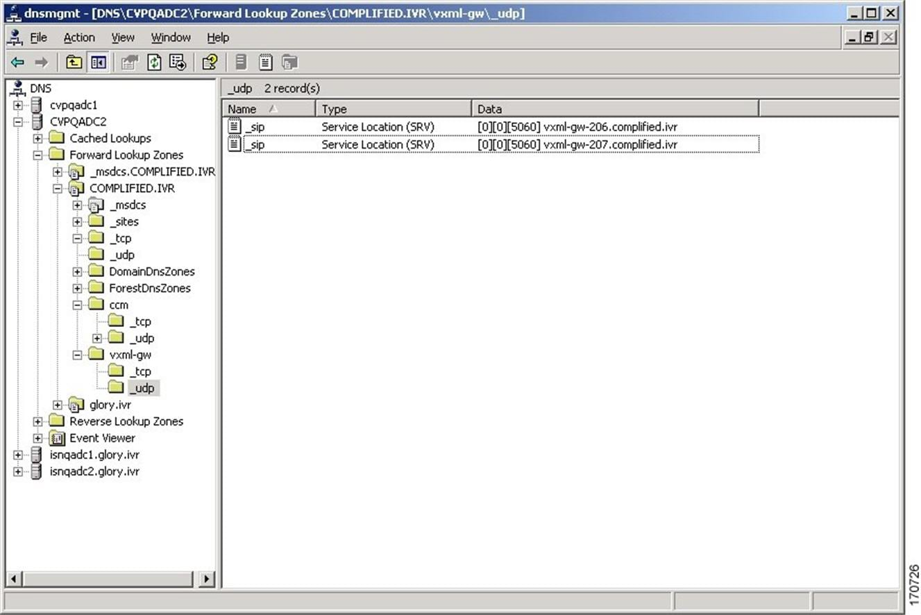 hight resolution of characteristics for the vru leg for comprehensive call flow model