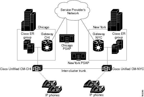 Cisco Emergency Responder 9.0 Administration Guide