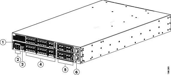 Cisco UCS 6100 Series Fabric Interconnect Hardware