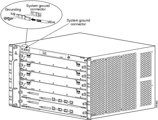 Nec Sub Panel Grounding Diagram, Nec, Free Engine Image