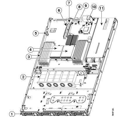 Mdf Wiring Diagram - Wiring Diagram Schematics on