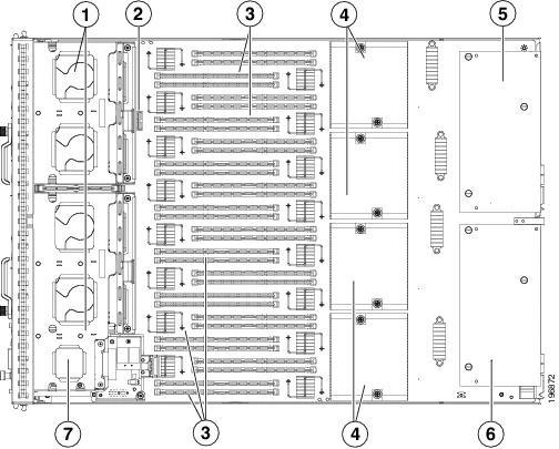 Cisco UCS B440 High Performance Blade Server Installation
