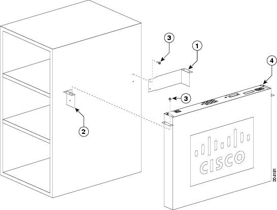 Cisco TelePresence Hardware Options and Upgrade Guide