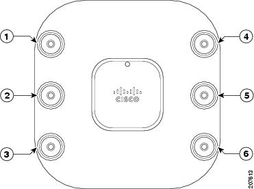 Getting Started Guide for Cisco 3500 Series Access Points