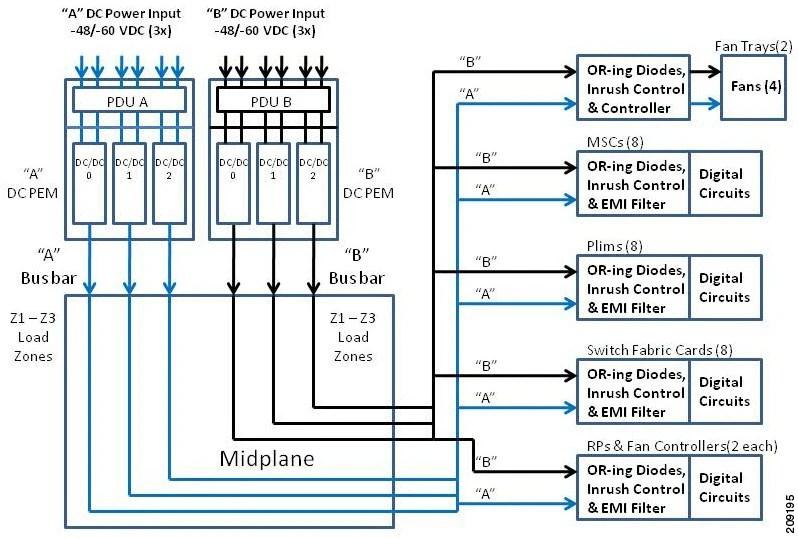 L14-30 Wiring Diagram - Best Wiring Diagram 2017