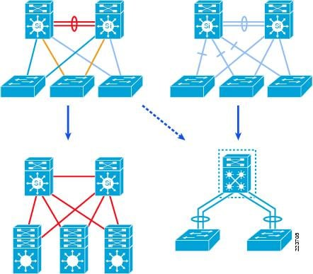 Campus Network Diagram University Campus Network Design Wiring