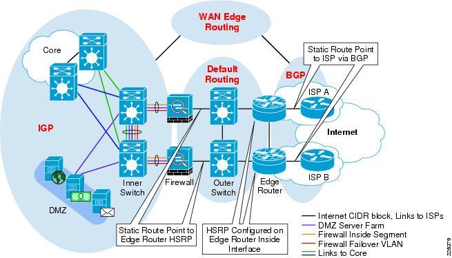 dmz network diagram with 3 what is an exposition in a plot enterprise internet edge design guide cisco management