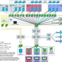 Cisco Ucs Diagram Mercedes R129 Wiring Diagrams Designing Secure Multi-tenancy Into Virtualized Data Centers -