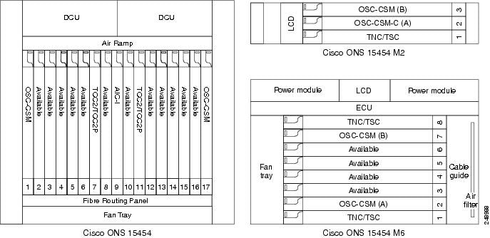 Cisco ONS 15454 DWDM Reference Manual, Release 9.2