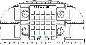 Cisco ASR 1000 Series Aggregation Services Routers